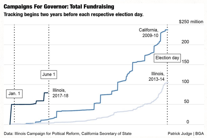 Illinois Governors Race On Pace To Be Most Expensive In US - Governors in us by state map party affiliation