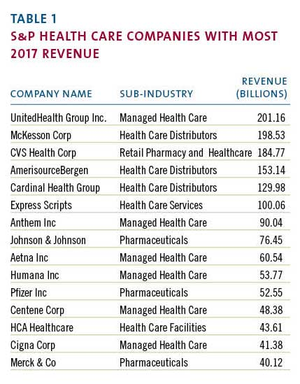 The Real Driver of Health Care Spending   Portside
