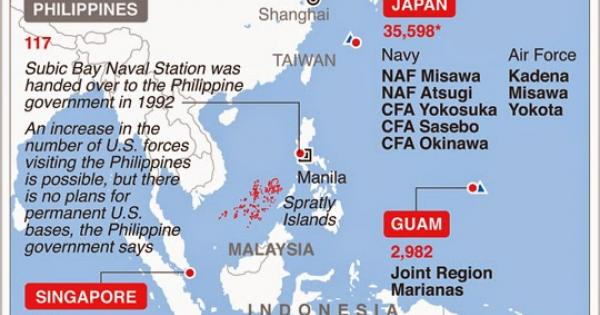 Cops Of The Pacific The U S Military S Role In Asia In