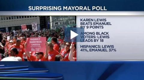 mayoral poll