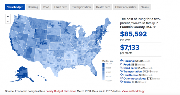Family Budget Calculator | Portside on
