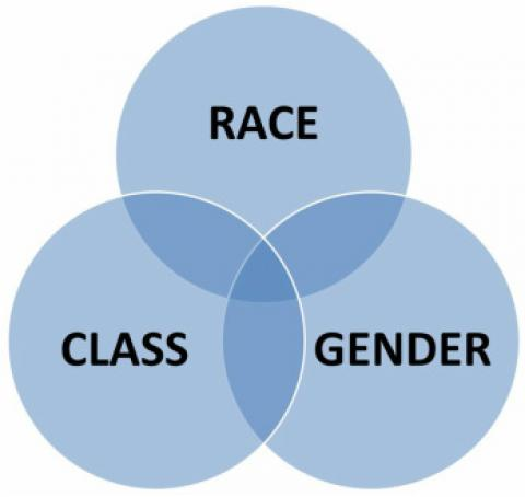 intersections of race class and gender