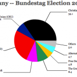 Bumper Cars for the Bundestag feature image