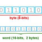 Media Bits and Bytes - Digital Divide Edition feature image
