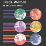 The Status of Black Women in the US feature image