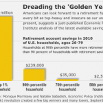 Lies, Damn Lies, and Retirement Savings feature image