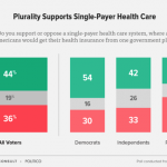 What Is Single-Payer Healthcare feature image
