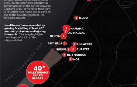 graphic showing the Palestinian villages of Great Return marchers